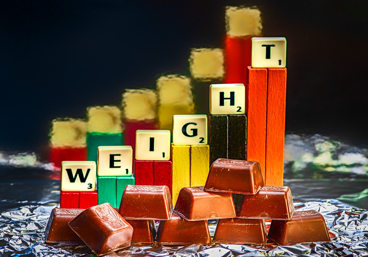 What are Calories and why do you need to Count them
